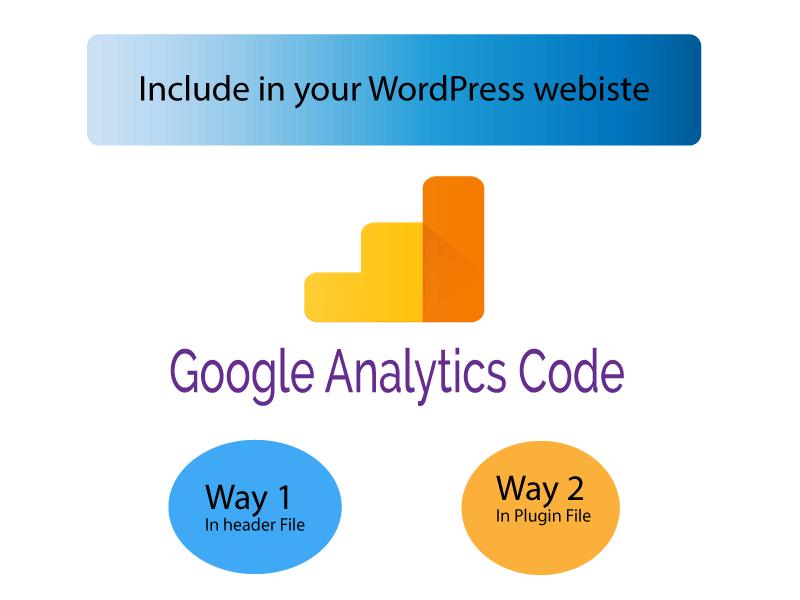 Include Google Analytics Code In WordPress