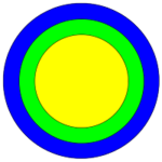 Three concentric circles using CSS3