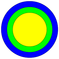 How to draw CSS circles, CSS3 concentric circles - Learn